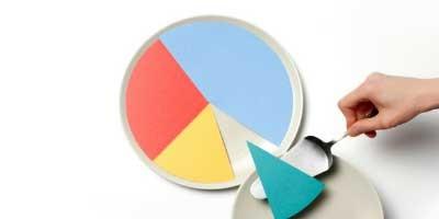 كيف تتم عملية تمويل الشركات الناشئة؟ انفوغرافيك