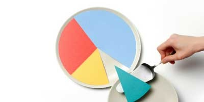 68065b212 كوشريك :: كيف تتم عملية تمويل الشركات الناشئة؟ انفوغرافيك